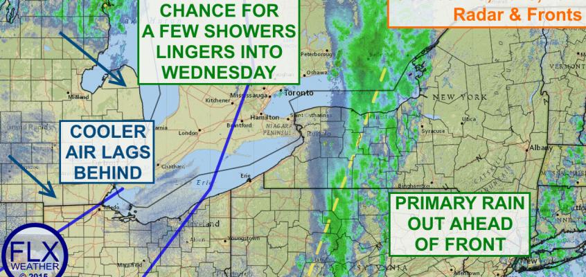 Cooler air follows Tuesday morning rain