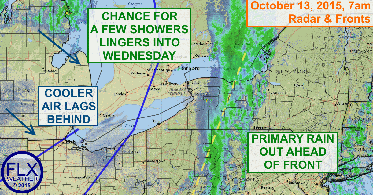Rain out ahead of a cold front will push through the Finger Lakes this morning, with cooler air arriving later Tuesday.