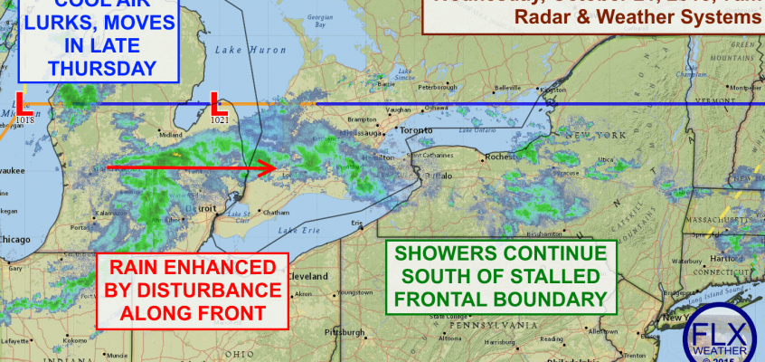 Stalled front continues to bring warm showers to FLX
