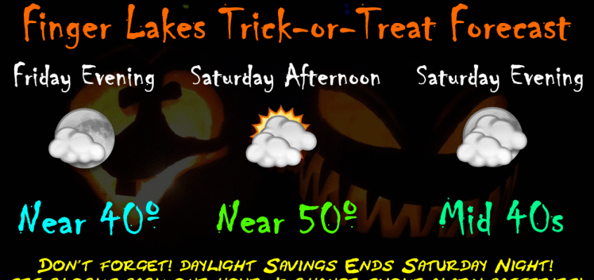 Trick-or-Treat Weather Forecast