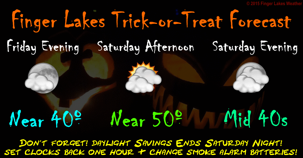 The Trick-or-Treat Weather Forecast for the Finger Lakes looks dry, but a bit cool, with temperatures between 40º and 50º during the various trick-or-treat times.