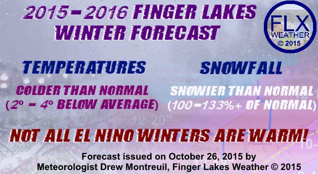 The 2015 Finger Lakes Winter Outlook by Finger Lakes Weather is calling for a colder and snowier than normal winter based on a variety of current and historic weather data.
