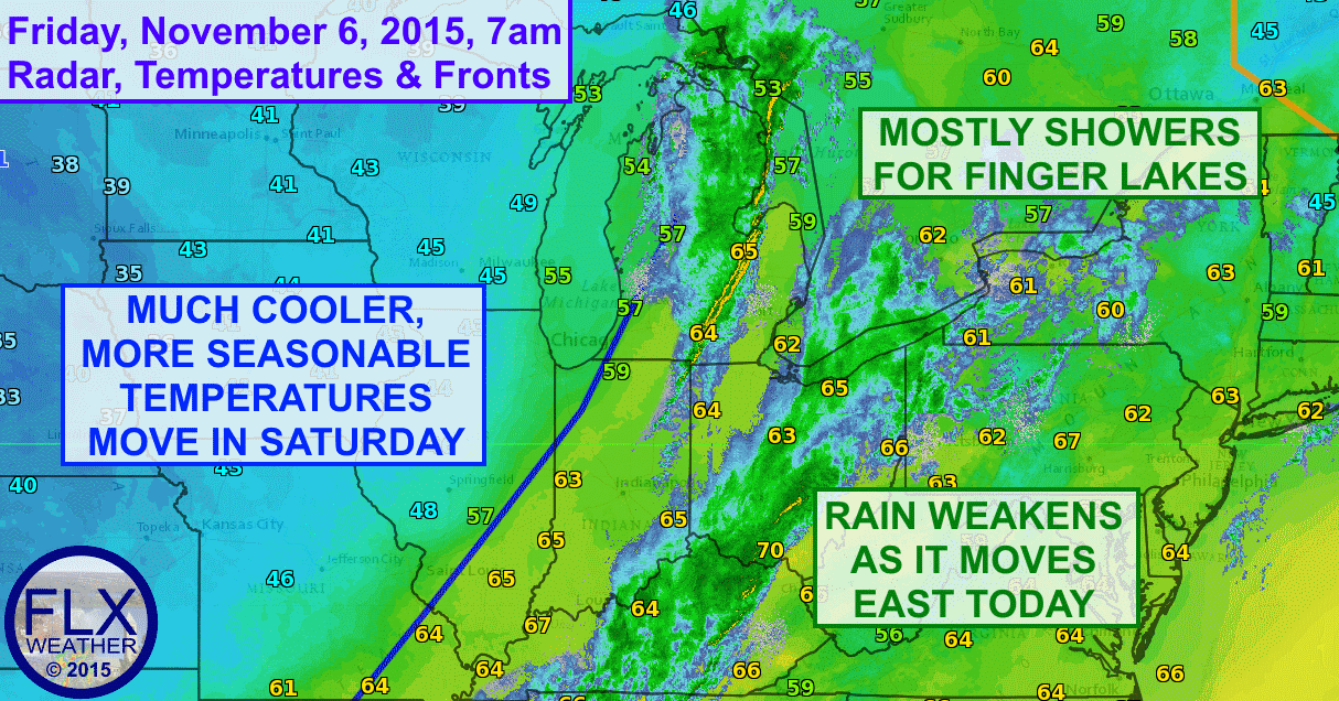 The warm weather the Finger Lakes has been enjoying will come to an end on Friday as a cold front approaches.