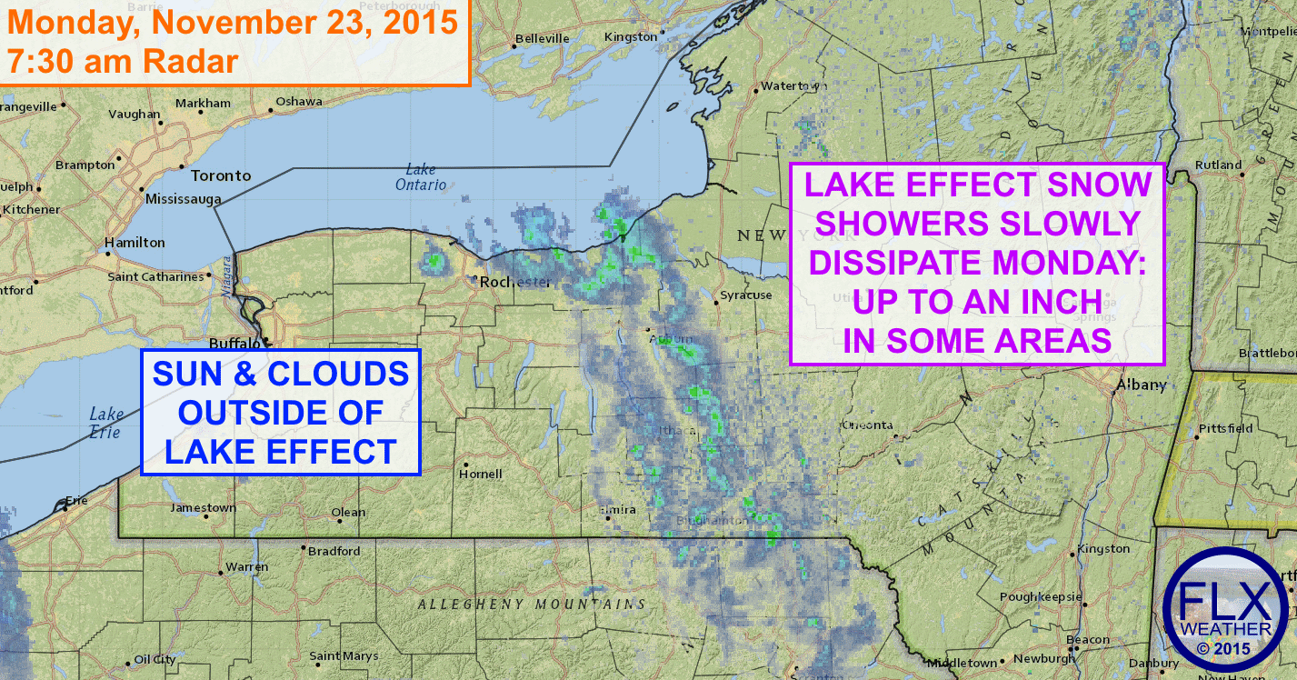 Up to an inch of lake effect snow may fall in some parts of the eastern FLX today, with a mix of clouds and sun elsewhere.