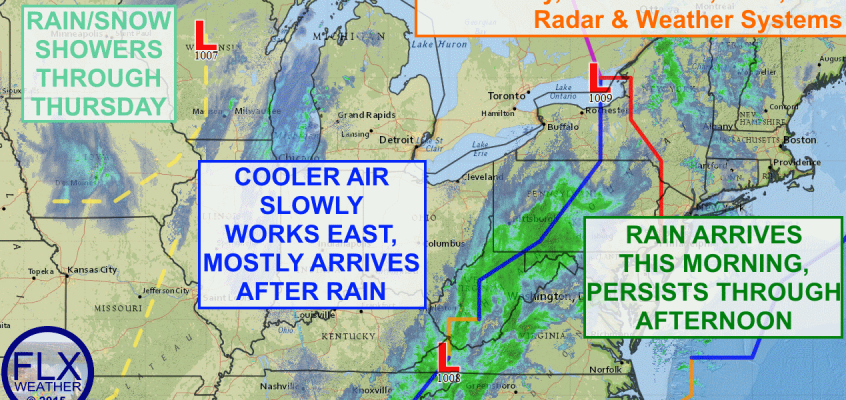 Rainy Wednesday ahead of cooler temperatures