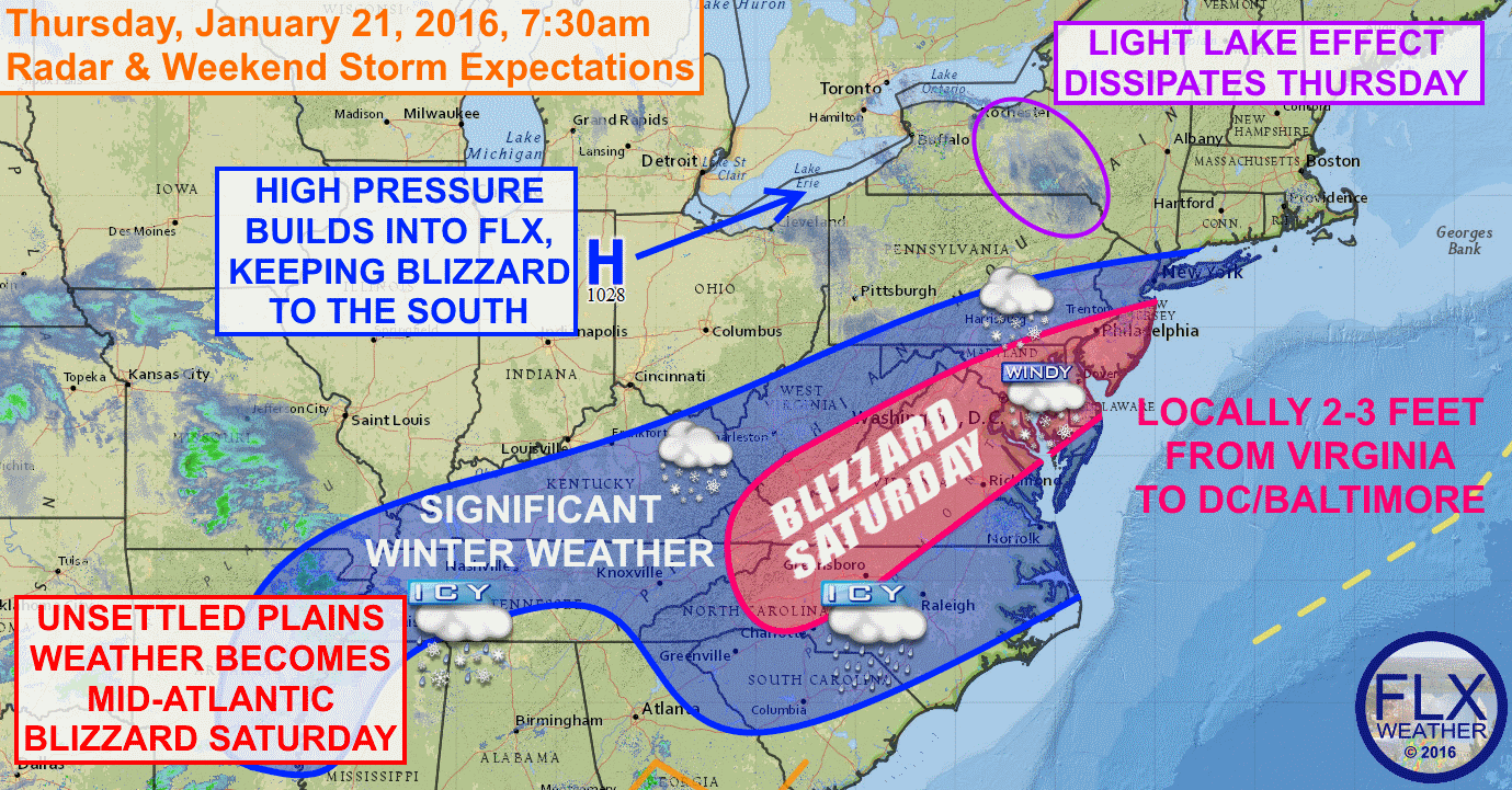 A major blizzard will pass south of the Finger Lakes this weekend. Besides some light lake effect on Thursday, the FLX will remain quiet into next week.