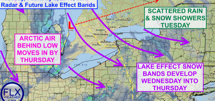 Harsh winter weather heading for FLX