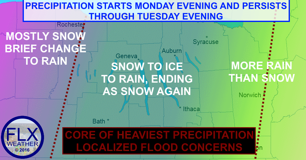 A strong storm system will spread heavy precipitation into the Finger Lakes Monday evening through the day on Tuesday.