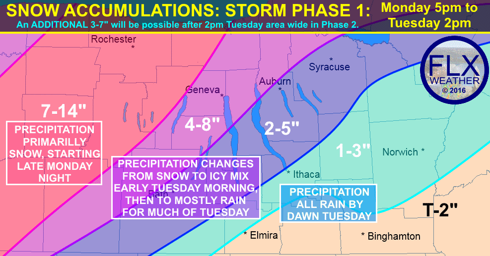 A complex winter storm will bring a wide range of impacts to the Finger Lakes. For ease in communicating the threats and storm conditions, I've broken the storm into 2 phases.