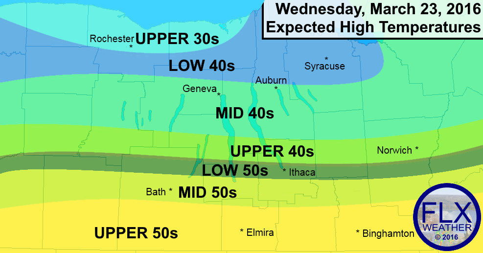 Temperatures will range from the upper 30s in Rochester to the upper 50s in Elmira on Wednesday.
