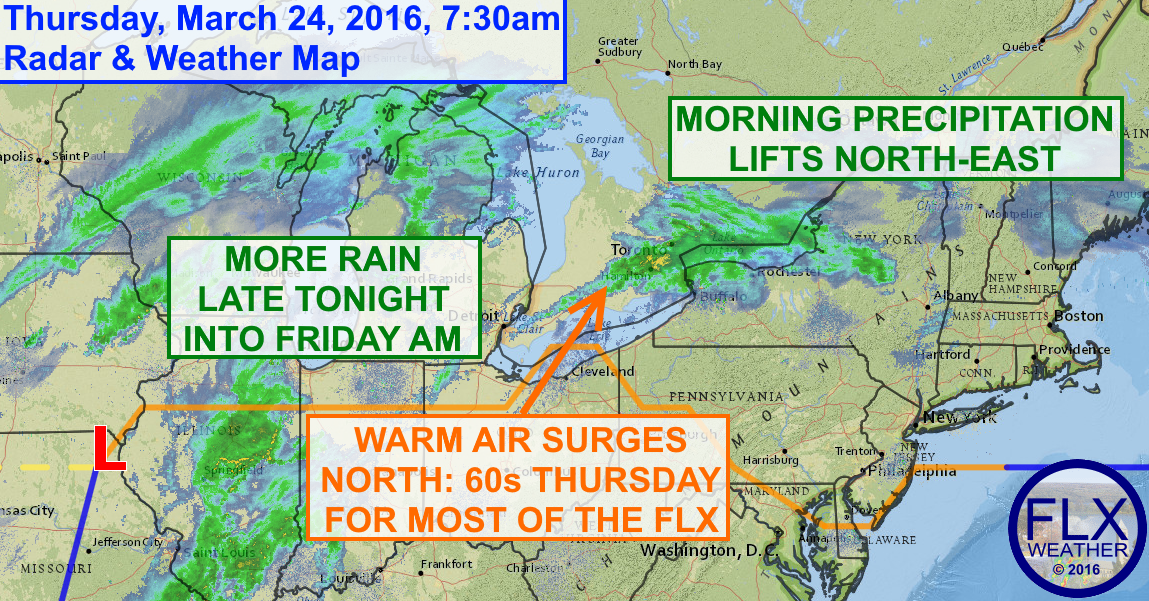 Morning precipitation will lift north today, allowing for warmer air to flood in from the southwest.