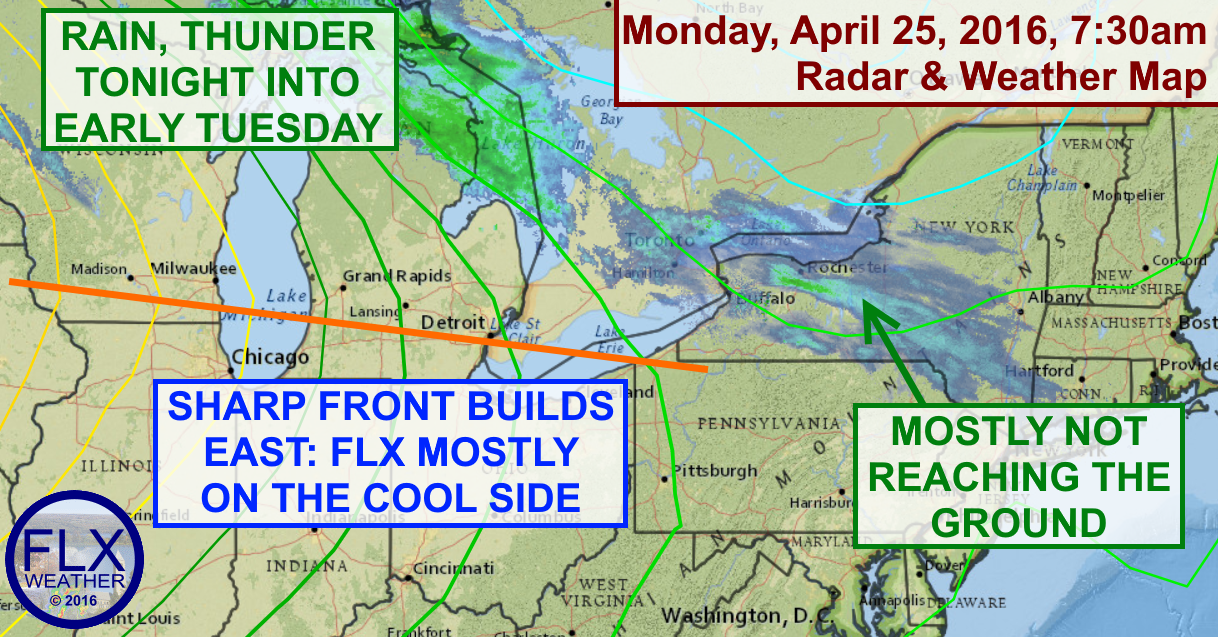A strong front will extend east towards the Southern Tier today, keeping areas south warm while the Finger Lakes stays cooler.
