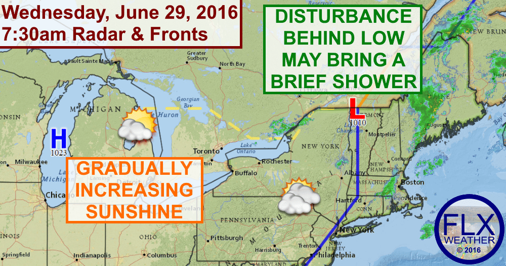 Sunshine will gradually increase on Wednesday as high pressure moves into the Finger Lakes.