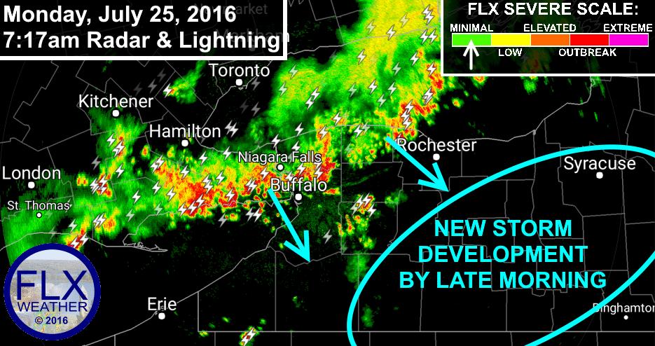 Finger Lakes thunderstorms rain drought