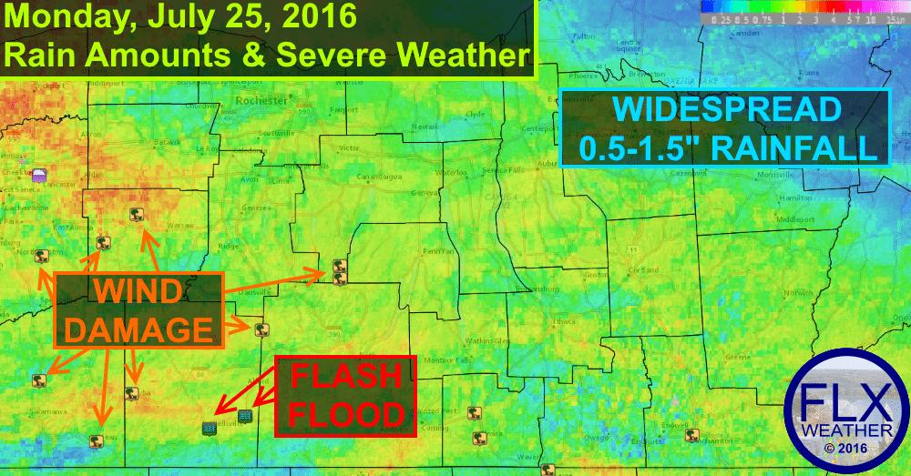 Monday July 25 2016 rain amounts and severe weather reports.