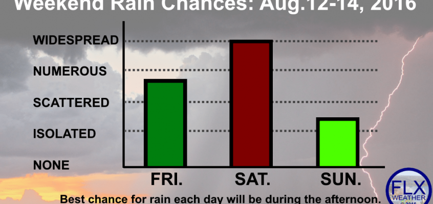 Stormy, humid weekend for the Finger Lakes
