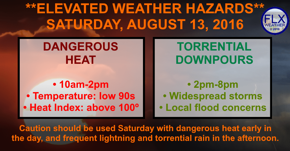 finger lakes weather forecast saturday august 13 2016 heat index thunderstorms flooding