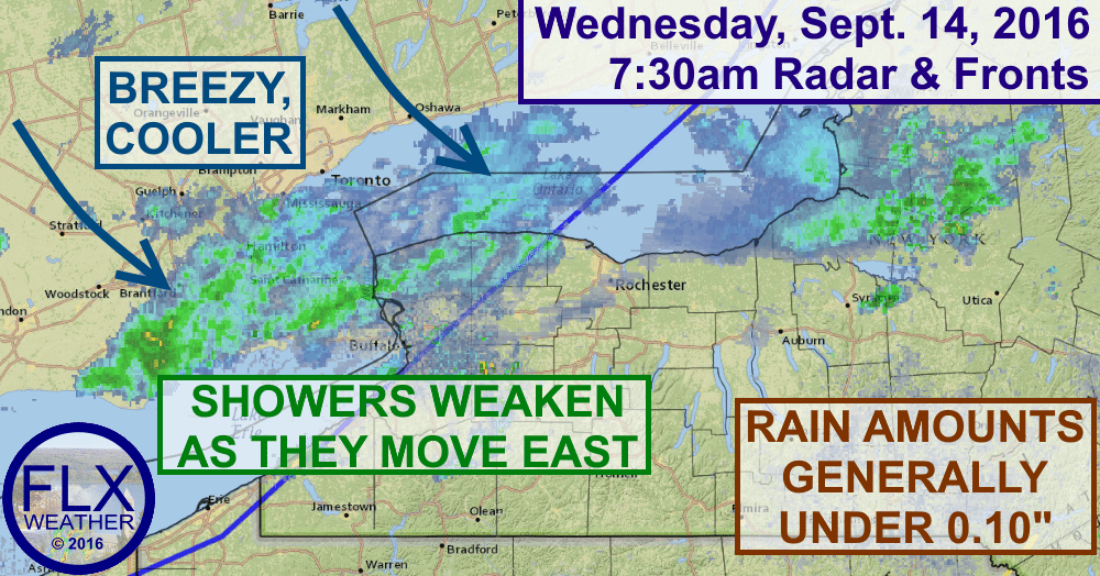 finger lakes weather forecast wednesday september 14 2016 rain cold front