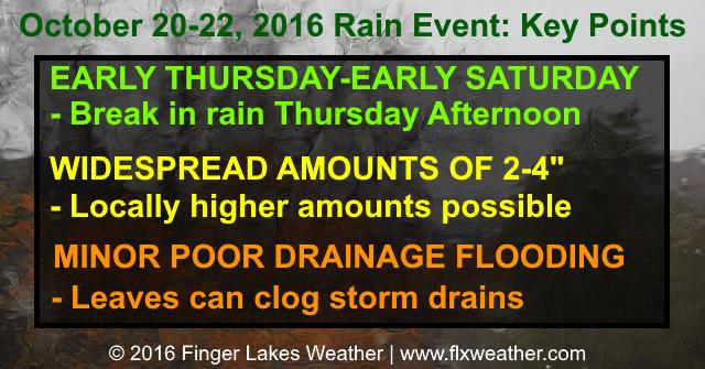 finger lakes rain drought forecast