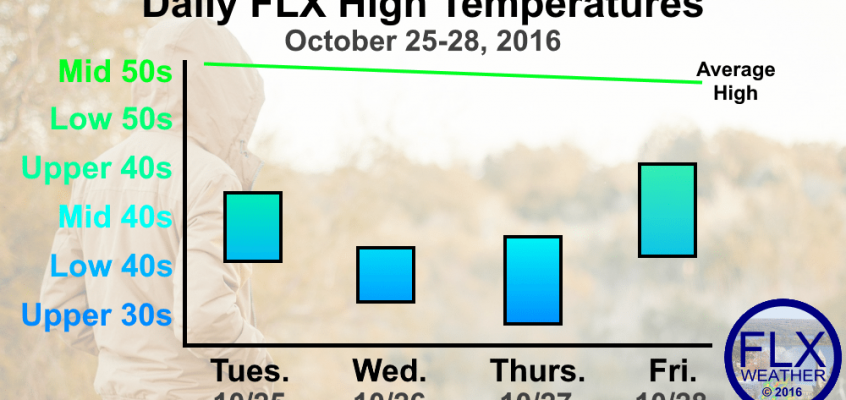 Late October chill persists across Finger Lakes