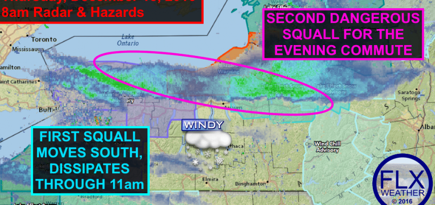 Second dangerous squall expected tonight