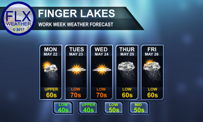 finger lakes weather 5 day work week forecast