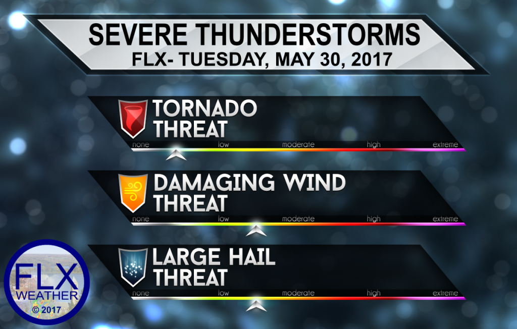 figner lakes weather forecast severe thunderstorm threats wind hail