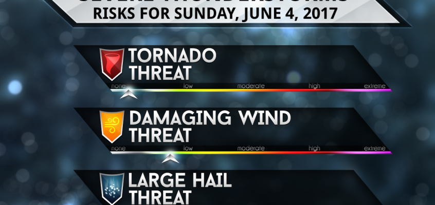 Sunday Quickcast- Severe threat, 5-day, and Radar