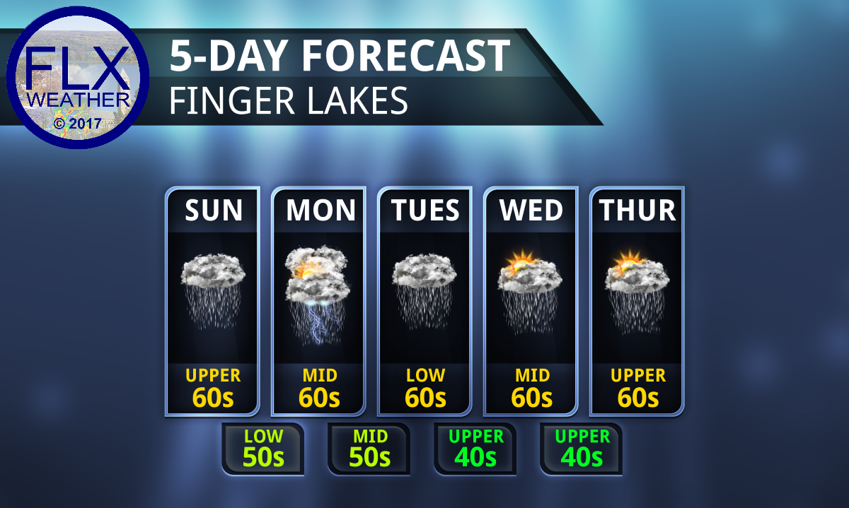 finger lakes weather forecast five day forecast