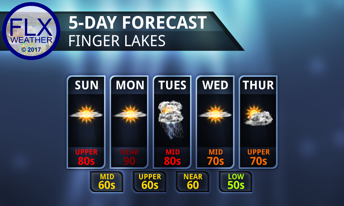 finger lakes weather forecast hot temperatures