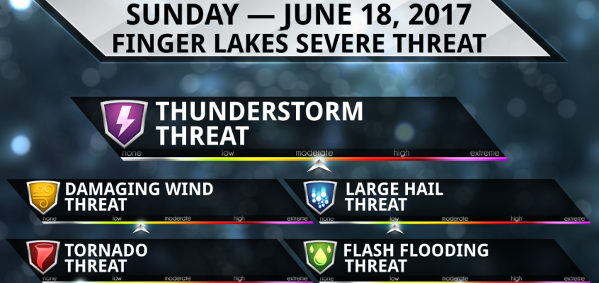 Severe Thunderstorm Watch Sunday Afternoon & Evening for the Finger Lakes
