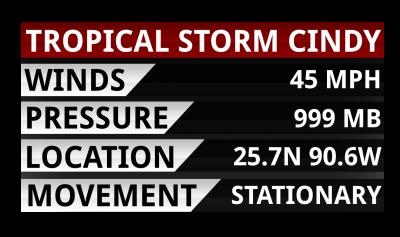 tropical storm cindy statistics