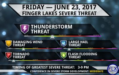 finger lakes weather severe weather flash flood threat levels june 23 2017