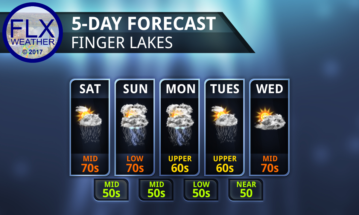 finger lakes weekend weather forecast 5 day forecast
