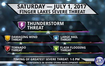 finger lakes weather forecast severe thunderstorm threats saturday july 1 2017