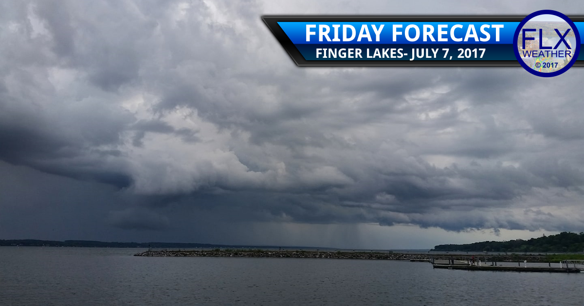 Showers and a couple storms for Friday