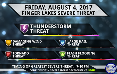finger lakes weather severe thunderstorm threat friday august 4 2017