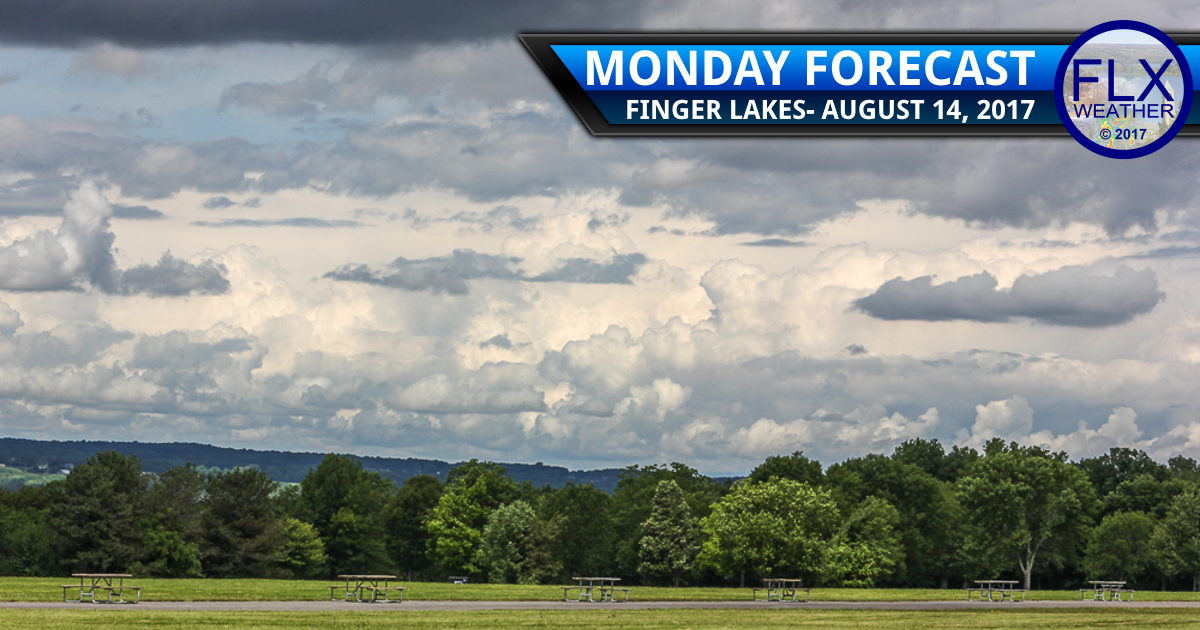 Mixed skies and a shower or two to start the week