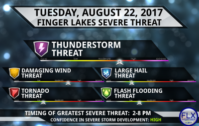 finger lakes weather forecast severe thudnerstorms tuesday august 22 2017