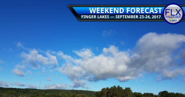 Heat begins to build into the Finger Lakes