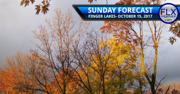 What to expect from the weather Sunday in the Finger Lakes