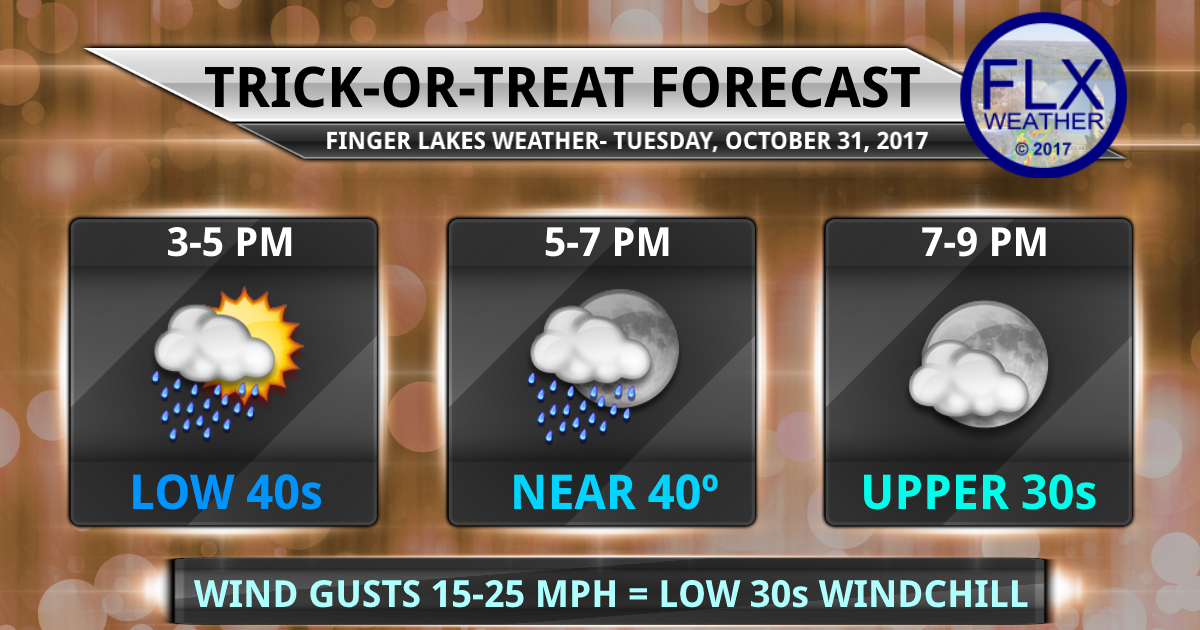 A few lake effect showers for Halloween in the Finger Lakes