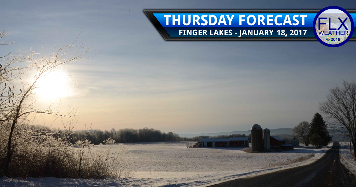Temperatures trend upwards for the Finger Lakes