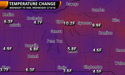finger lakes weather temperature change midnight to 7am wednesday february 14 2018