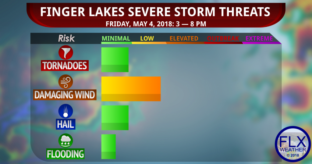 finger lakes weather forecast severe thunderstorm outlook may 4 2018