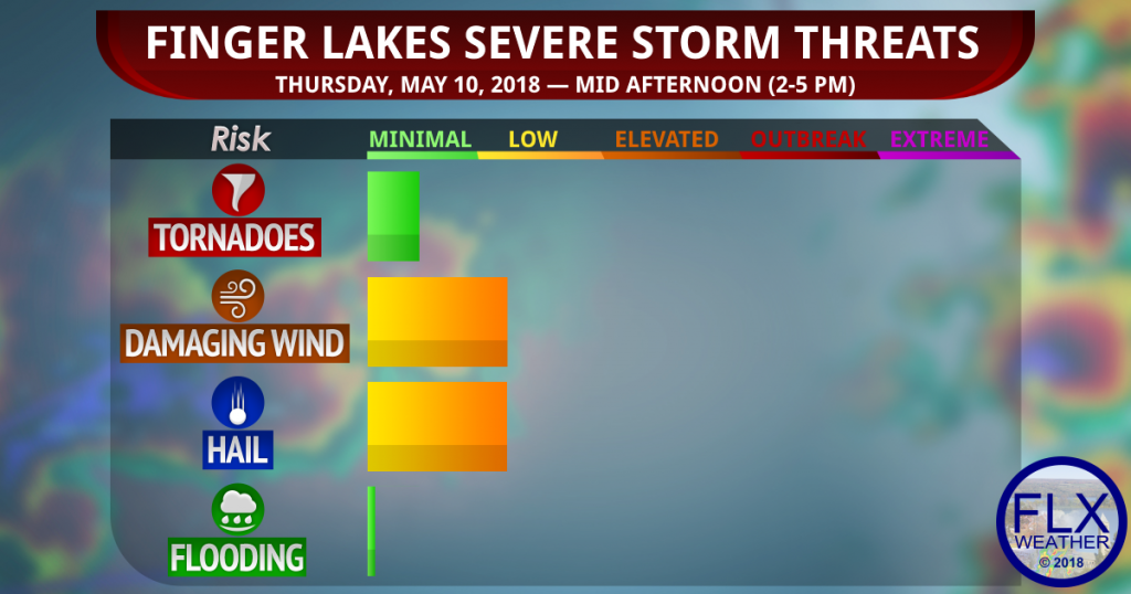 finger lakes weather forcast thursday may 10 2018 severe thunderstorm threats