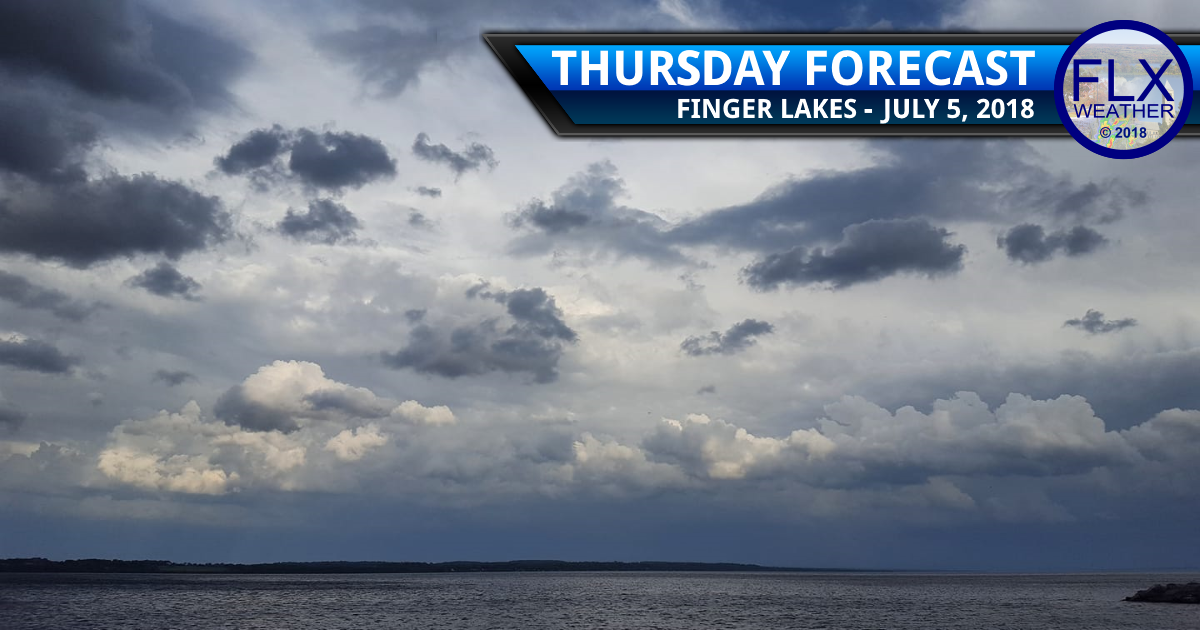 finger lakes weather forecast rain thunderstorms