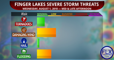 finger lakes weather severe thunderstorm flash flood threat
