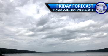 finger lakes weather forecast friday september 7 2018 fog clouds weekend weather gordon rains