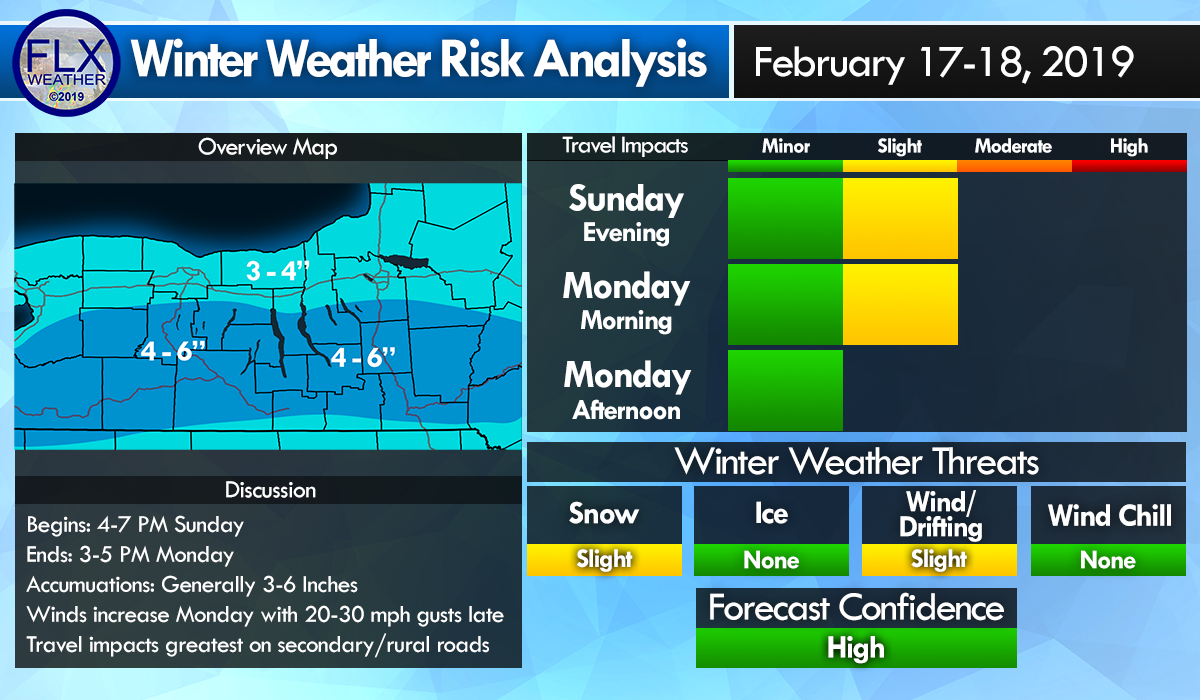 finger lakes weather winter weather travel overview snow